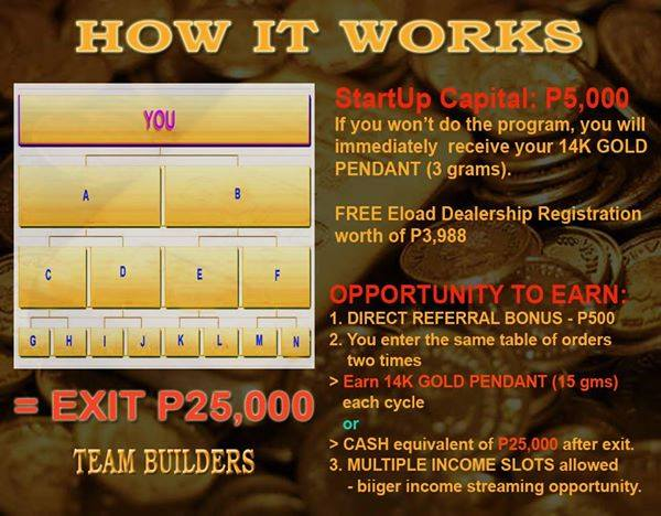Goldxtreme how it works