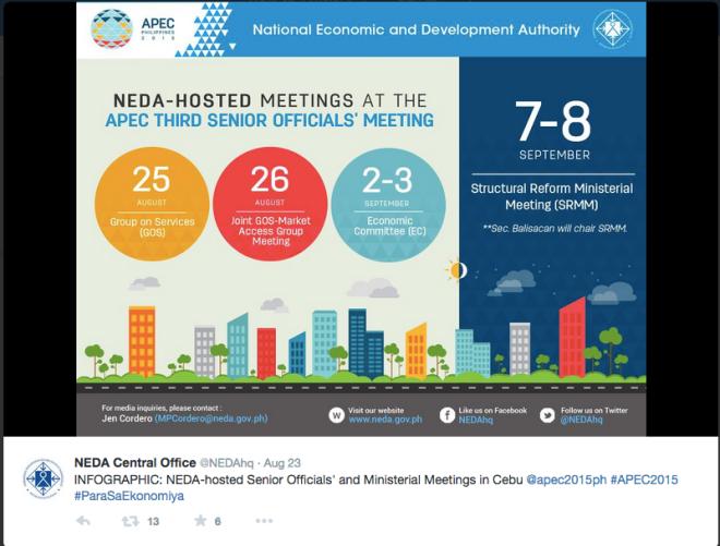 NEDA APEC 2015 meetings infographic
