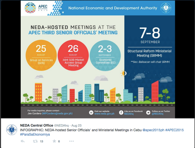 NEDA APEC 2015 meetings infographic