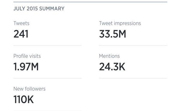 Senyora Santibanez @Senyora twitter stats for July 2015